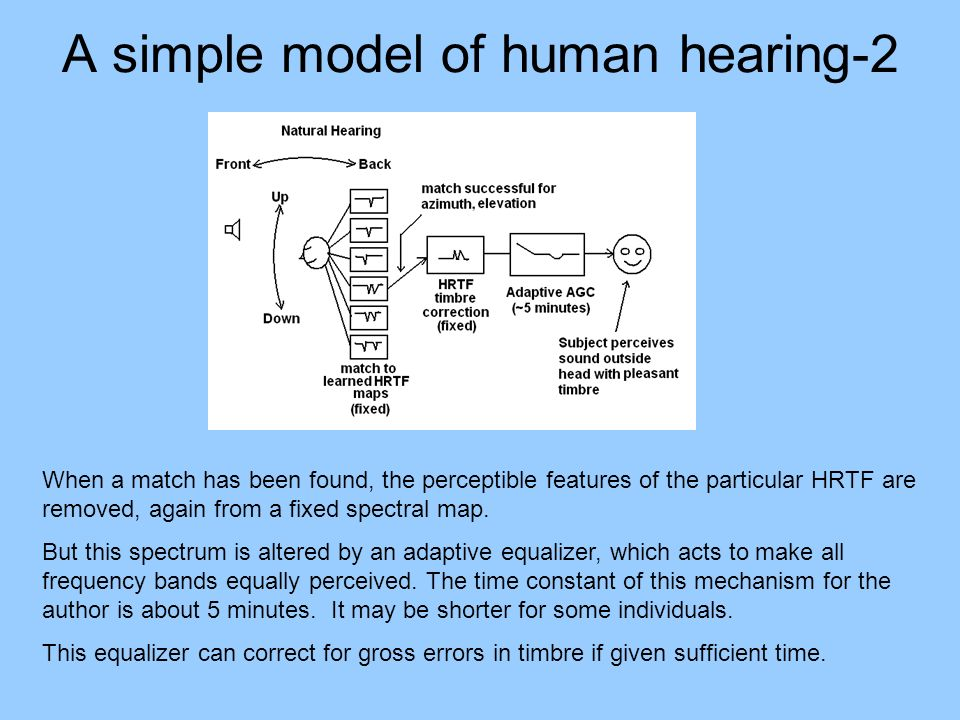 Equal Loudness 2 We can measure equal loudness curves because the ear does not adapt when the stimulus is narrow band – either noise or tone.
