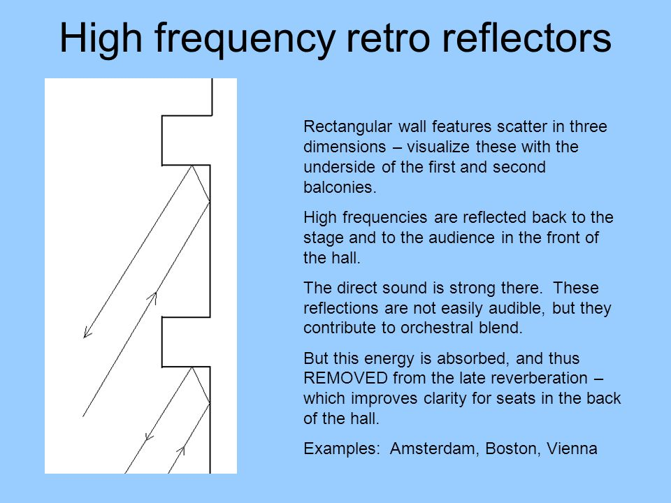 High frequency retro reflectors Rectangular wall features scatter in three dimensions – visualize these with the underside of the first and second bal