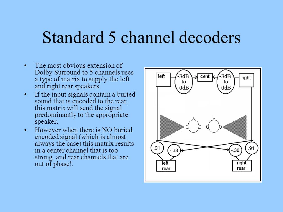 Standard 5 channel decoders The most obvious extension of Dolby Surround to 5 channels uses a type of matrix to supply the left and right rear speaker