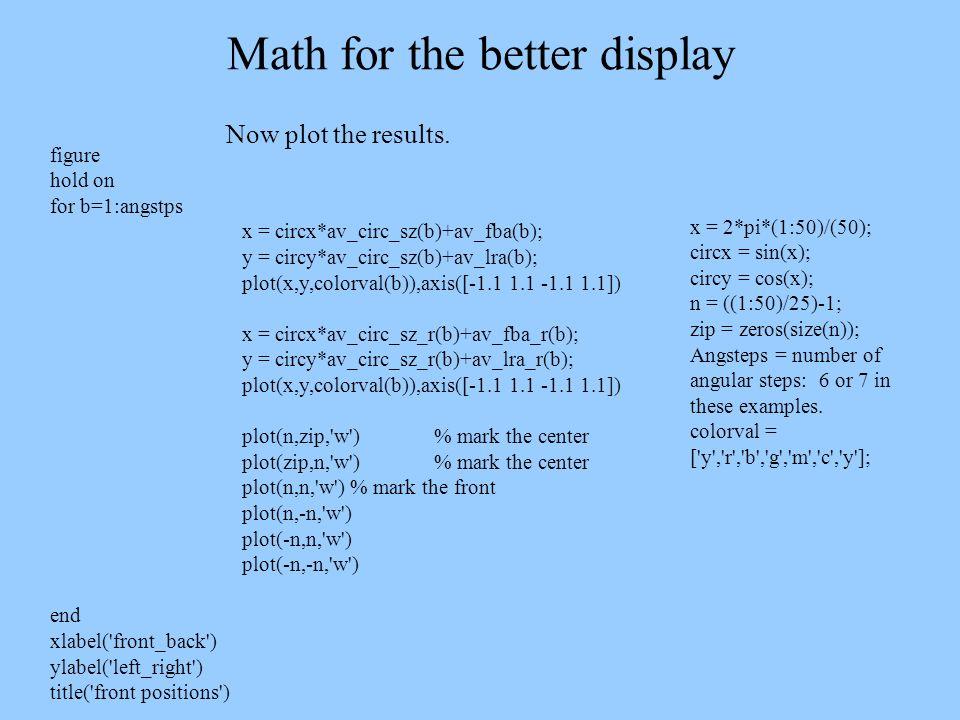 Math for the better display figure hold on for b=1:angstps x = circx*av_circ_sz(b)+av_fba(b); y = circy*av_circ_sz(b)+av_lra(b); plot(x,y,colorval(b))