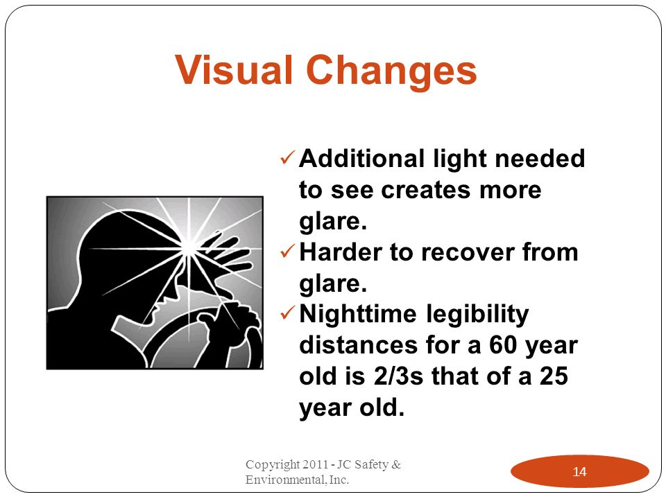 Visual Changes Additional light needed to see creates more glare. Harder to recover from glare. Nighttime legibility distances for a 60 year old is 2/