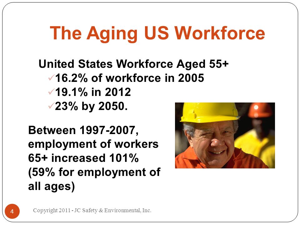 The Aging US Workforce United States Workforce Aged 55+ 16.2% of workforce in 2005 19.1% in 2012 23% by 2050. Between 1997-2007, employment of workers