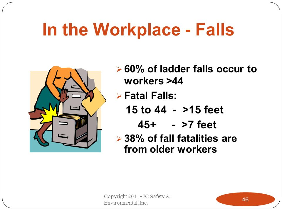 In the Workplace - Falls 60% of ladder falls occur to workers >44 Fatal Falls: 15 to 44 - >15 feet 45+ - >7 feet 38% of fall fatalities are from older workers 46 Copyright 2011 - JC Safety & Environmental, Inc.