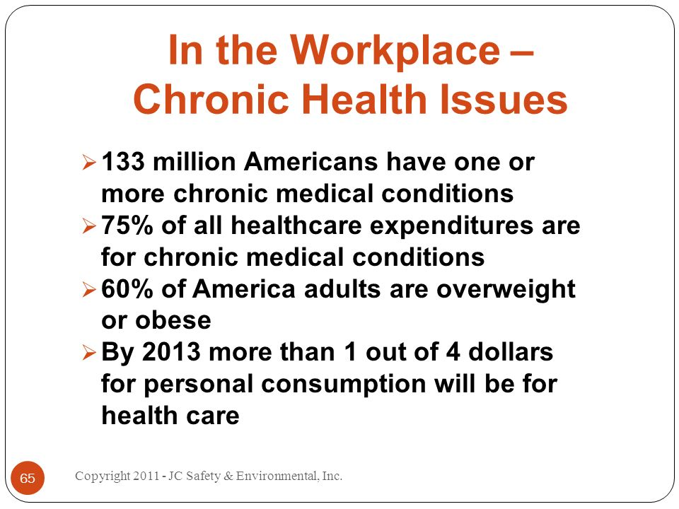 In the Workplace – Chronic Health Issues 133 million Americans have one or more chronic medical conditions 75% of all healthcare expenditures are for