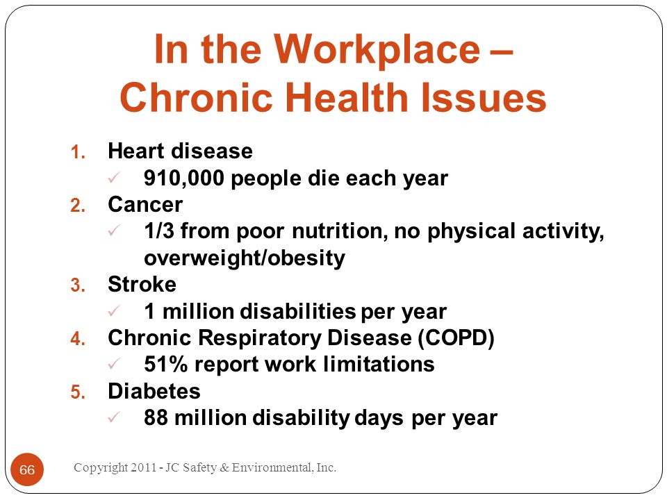 In the Workplace – Chronic Health Issues 1. Heart disease 910,000 people die each year 2. Cancer 1/3 from poor nutrition, no physical activity, overwe