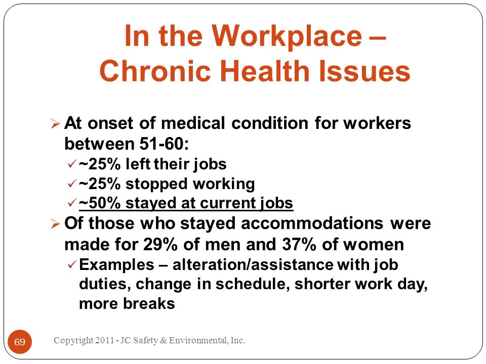 In the Workplace – Chronic Health Issues At onset of medical condition for workers between 51-60: ~25% left their jobs ~25% stopped working ~50% stayed at current jobs Of those who stayed accommodations were made for 29% of men and 37% of women Examples – alteration/assistance with job duties, change in schedule, shorter work day, more breaks 69 Copyright 2011 - JC Safety & Environmental, Inc.