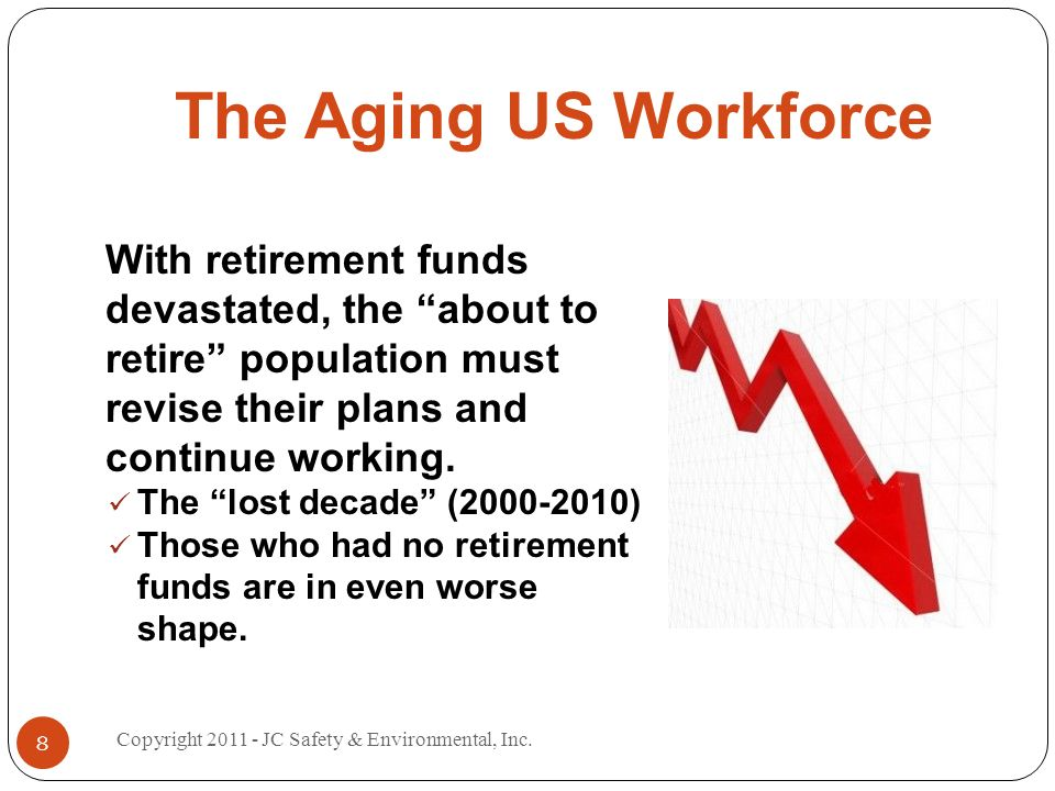 The Aging US Workforce With retirement funds devastated, the about to retire population must revise their plans and continue working.