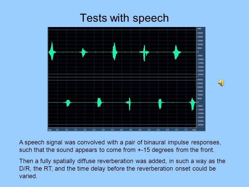 Tests with speech A speech signal was convolved with a pair of binaural impulse responses, such that the sound appears to come from +-15 degrees from