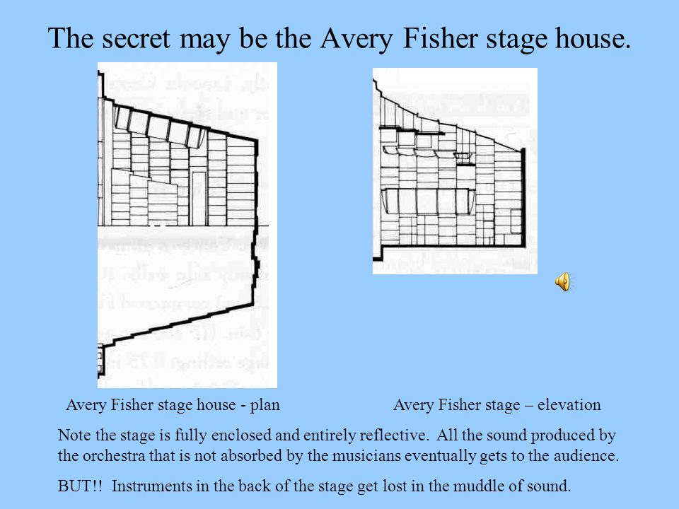 The secret may be the Avery Fisher stage house. Avery Fisher stage house - plan Avery Fisher stage – elevation Note the stage is fully enclosed and en