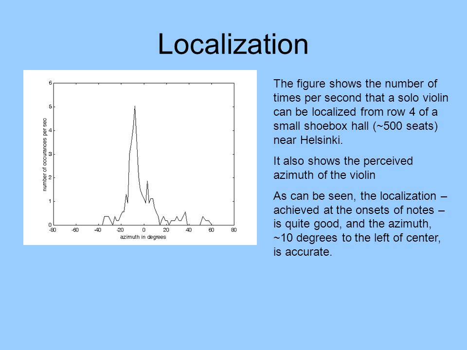Localization The figure shows the number of times per second that a solo violin can be localized from row 4 of a small shoebox hall (~500 seats) near