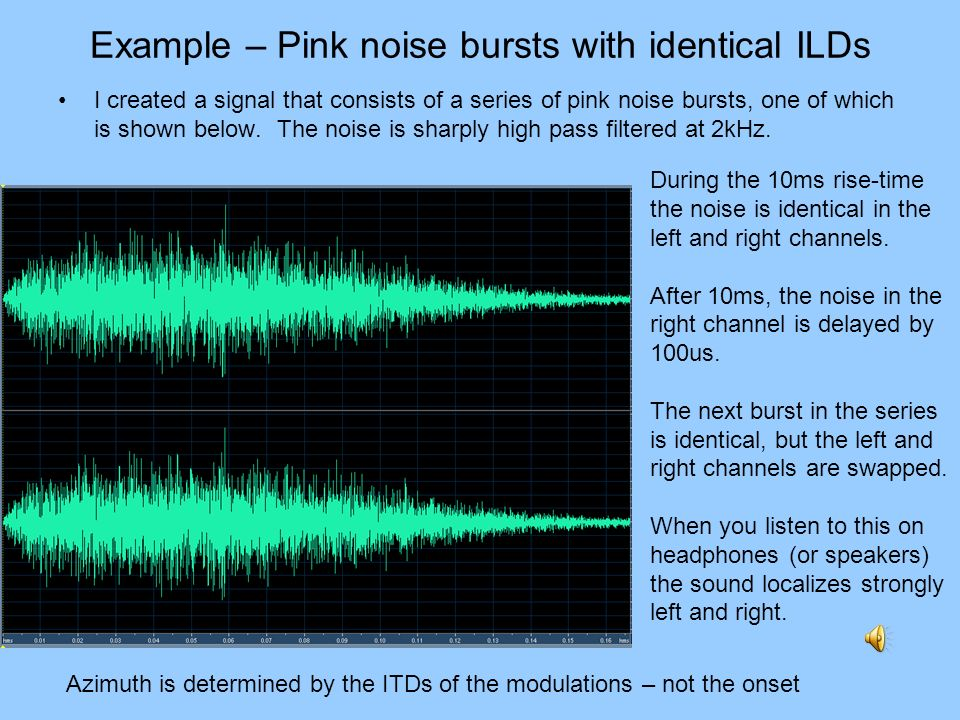 Example – Pink noise bursts with identical ILDs I created a signal that consists of a series of pink noise bursts, one of which is shown below. The no