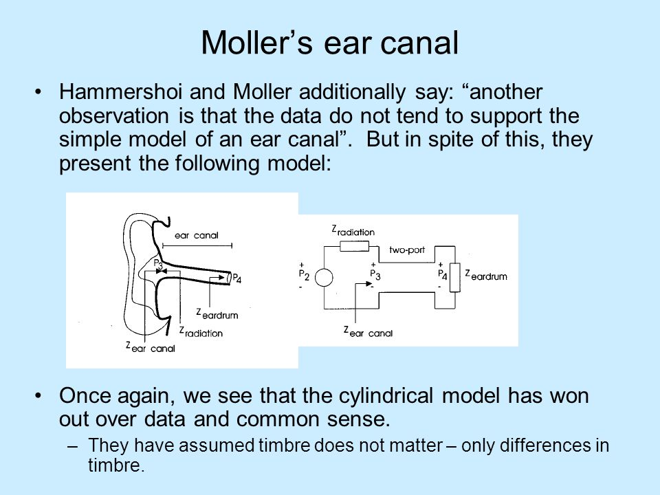 Mollers ear canal Hammershoi and Moller additionally say: another observation is that the data do not tend to support the simple model of an ear canal.