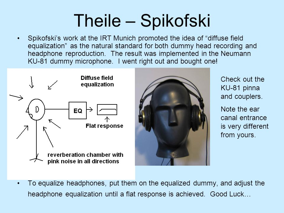 Theile – Spikofski Spikofskis work at the IRT Munich promoted the idea of diffuse field equalization as the natural standard for both dummy head recor