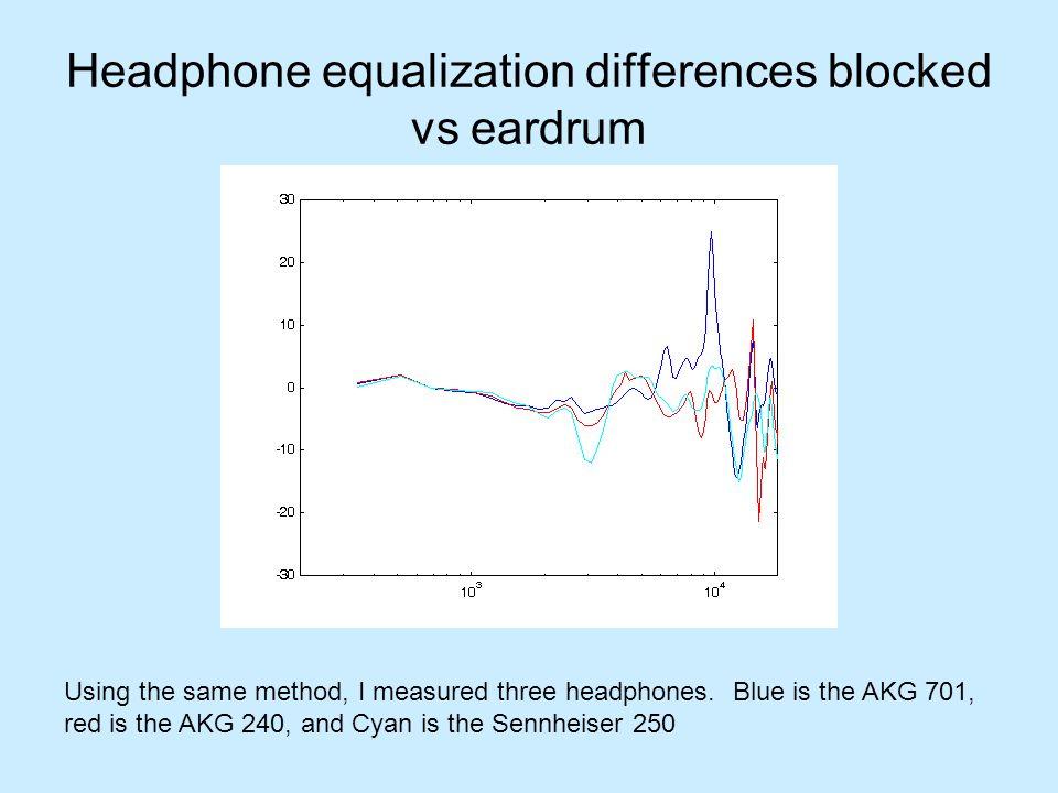 Headphone equalization differences blocked vs eardrum Using the same method, I measured three headphones. Blue is the AKG 701, red is the AKG 240, and