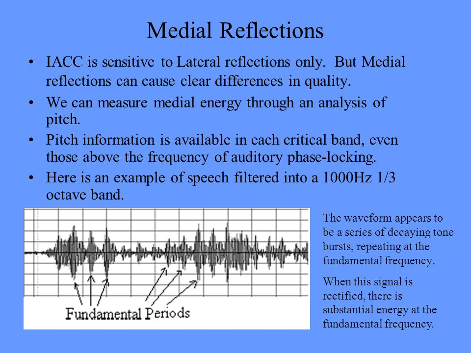 Medial Reflections IACC is sensitive to Lateral reflections only. But Medial reflections can cause clear differences in quality. We can measure medial