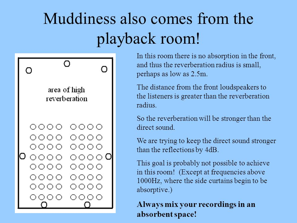 Muddiness also comes from the playback room! In this room there is no absorption in the front, and thus the reverberation radius is small, perhaps as