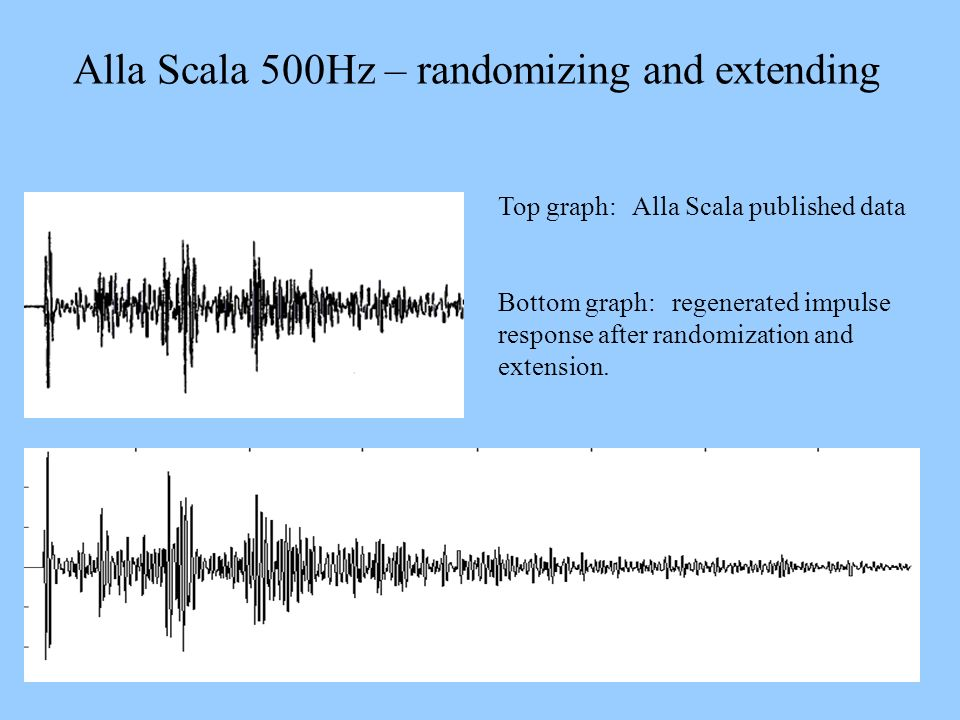 Alla Scala 500Hz – randomizing and extending Top graph: Alla Scala published data Bottom graph: regenerated impulse response after randomization and e
