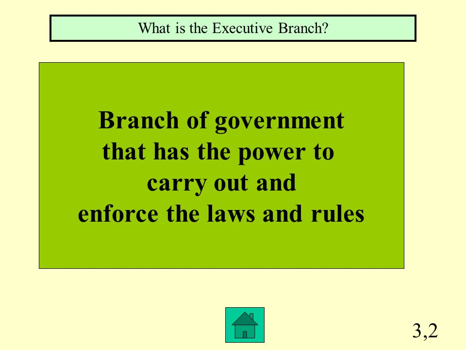 2,2 What is the Legislative Branch? Branch of government that has the power to make laws and rules