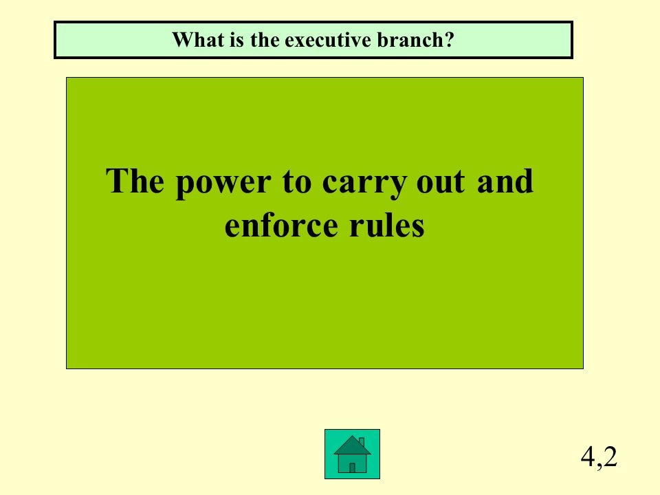 3,2 The power to make laws and rules What is the legislative branch?
