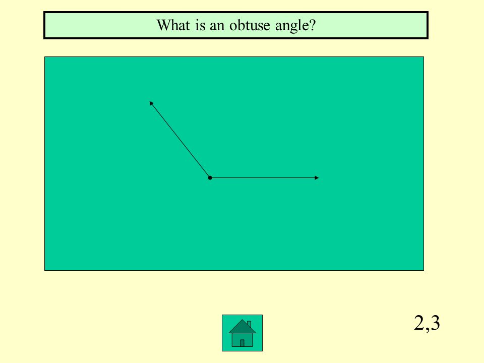 2,2 What is a rhombus?