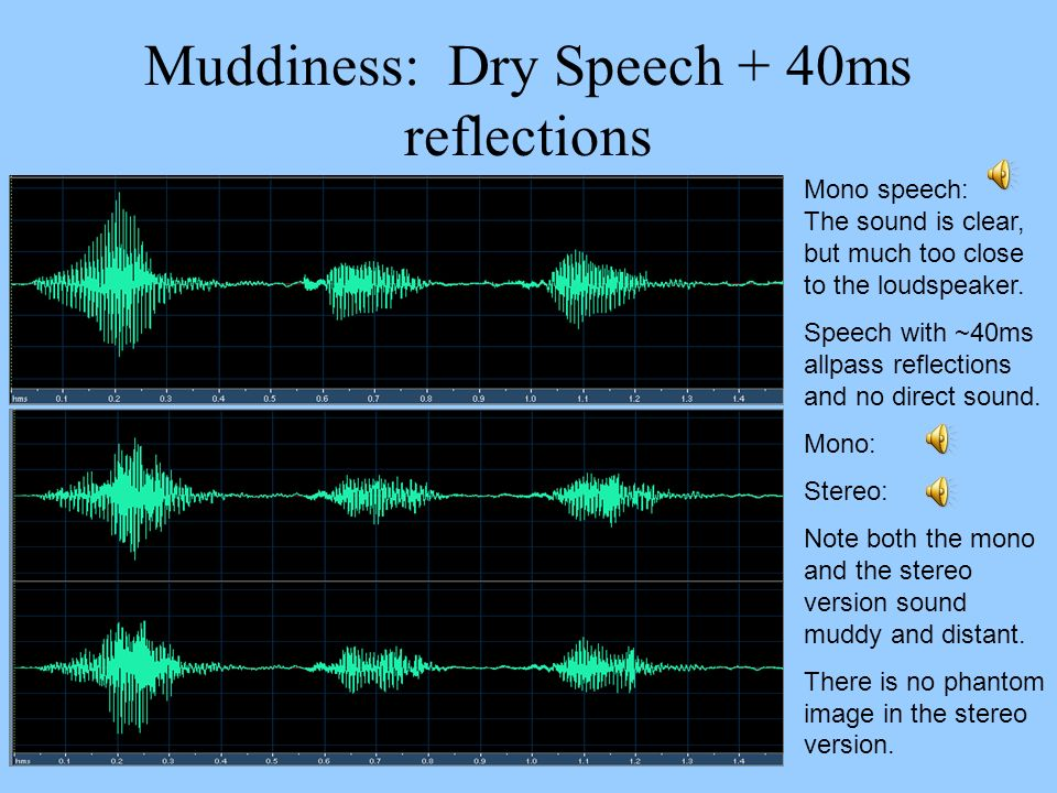 Muddiness: Dry Speech + 40ms reflections Mono speech: The sound is clear, but much too close to the loudspeaker. Speech with ~40ms allpass reflections