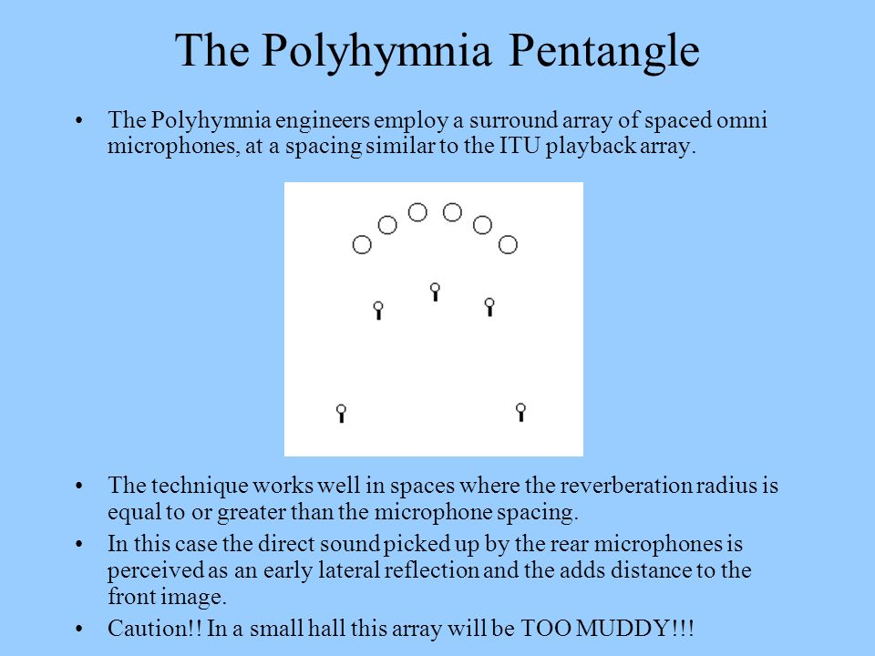 The Polyhymnia Pentangle The Polyhymnia engineers employ a surround array of spaced omni microphones, at a spacing similar to the ITU playback array.