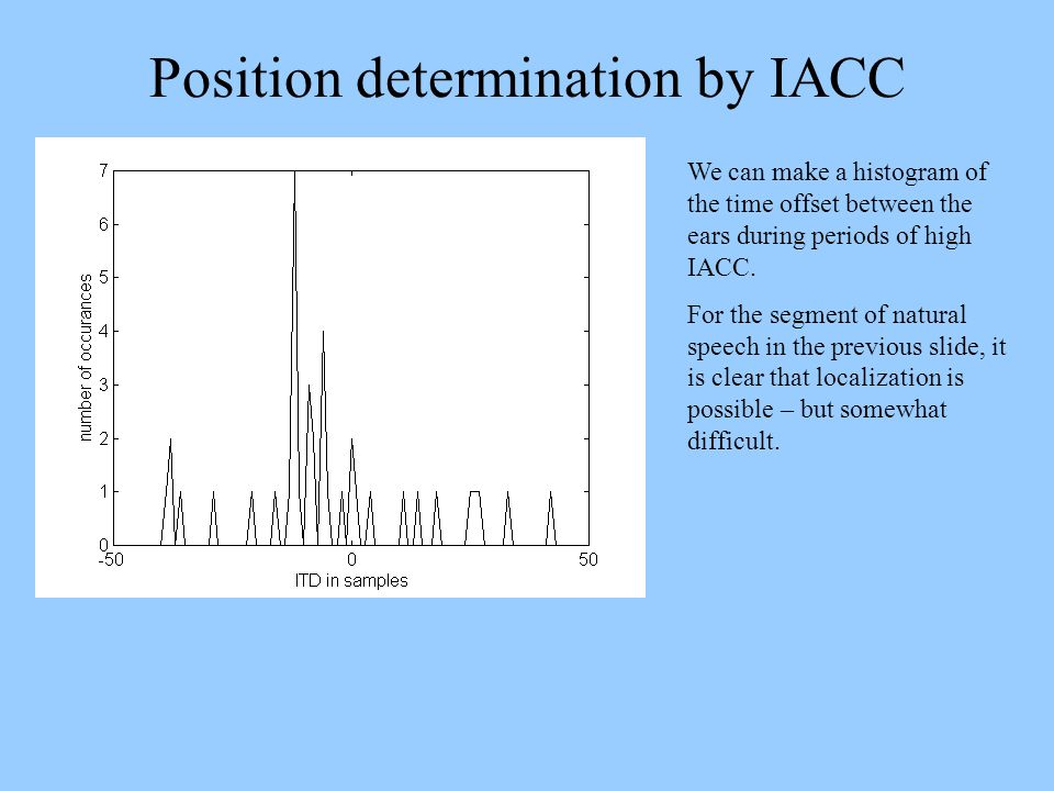 Position determination by IACC We can make a histogram of the time offset between the ears during periods of high IACC. For the segment of natural spe
