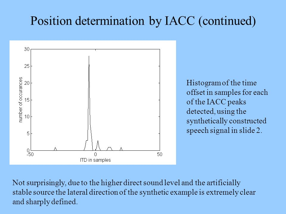 Position determination by IACC (continued) Not surprisingly, due to the higher direct sound level and the artificially stable source the lateral direc