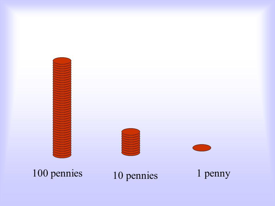 100 pennies 10 pennies 1 penny
