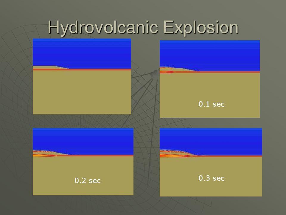 Hydrovolcanic Explosion 0.1 sec 0.2 sec 0.3 sec