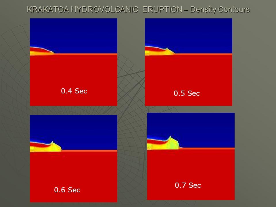 KRAKATOA HYDROVOLCANIC ERUPTION – Density Contours 0.4 Sec 0.5 Sec 0.6 Sec 0.7 Sec 0.4 Sec 0.5 Sec 0.6 Sec 0.7 Sec