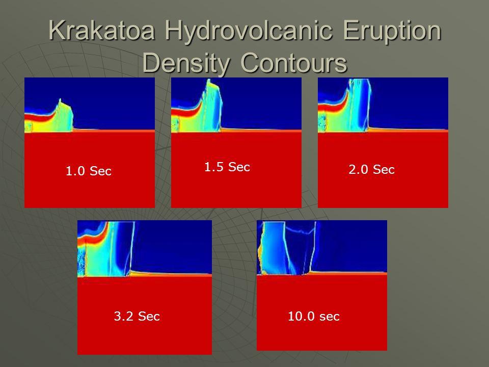Krakatoa Hydrovolcanic Eruption Density Contours 1.0 Sec 1.5 Sec 2.0 Sec 3.2 Sec10.0 sec
