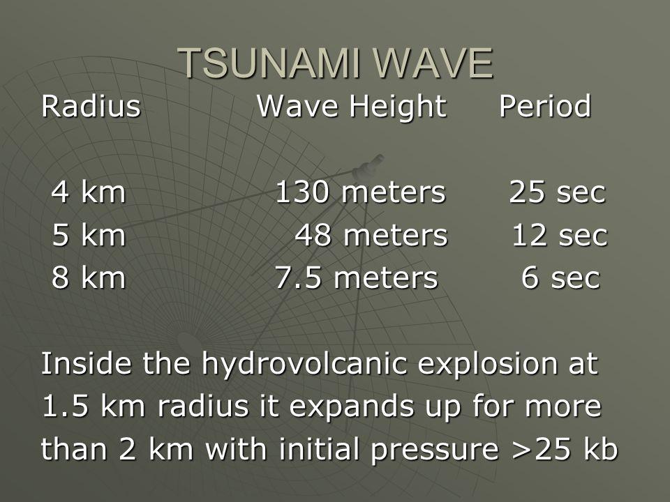 TSUNAMI WAVE Radius Wave Height Period 4 km 130 meters 25 sec 4 km 130 meters 25 sec 5 km 48 meters 12 sec 5 km 48 meters 12 sec 8 km 7.5 meters 6 sec