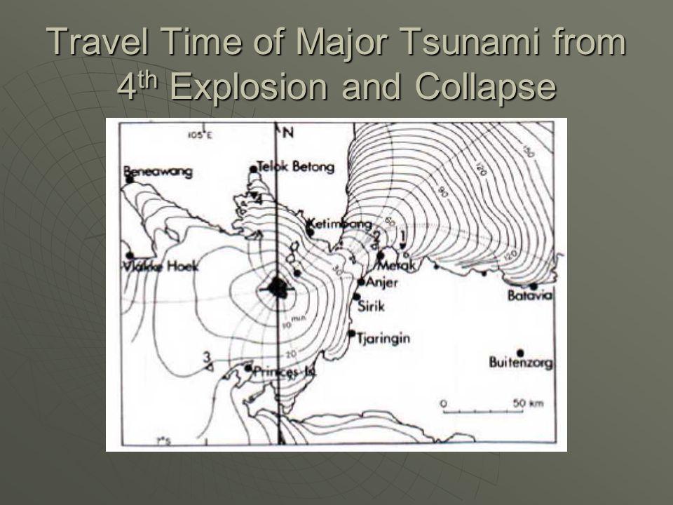 Krakatoa Hydrovolcanic Eruption X-velocity contours Note Strong Air shock 0.4 Sec 1 Sec 2 Sec 10 Sec