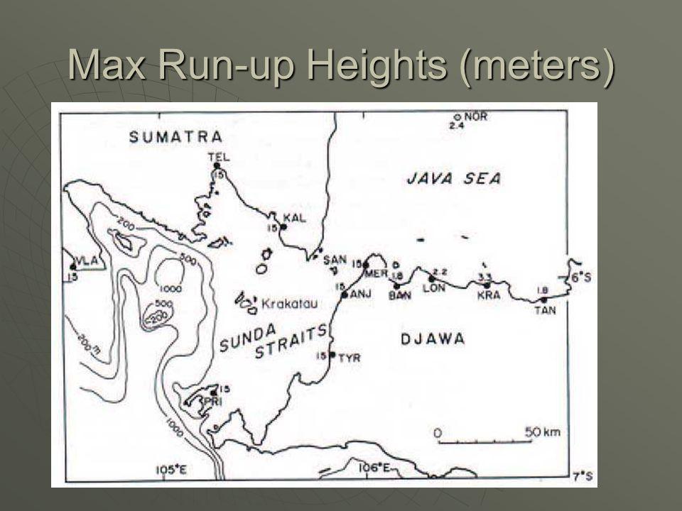 Max Run-up Heights (meters)