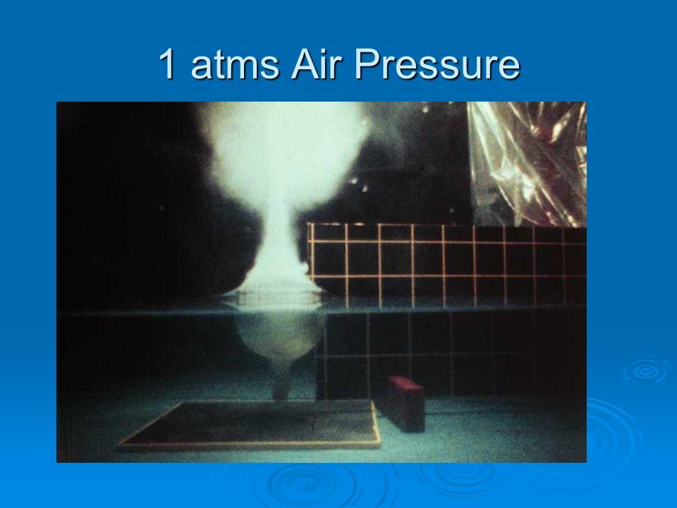 1 atms Air Pressure