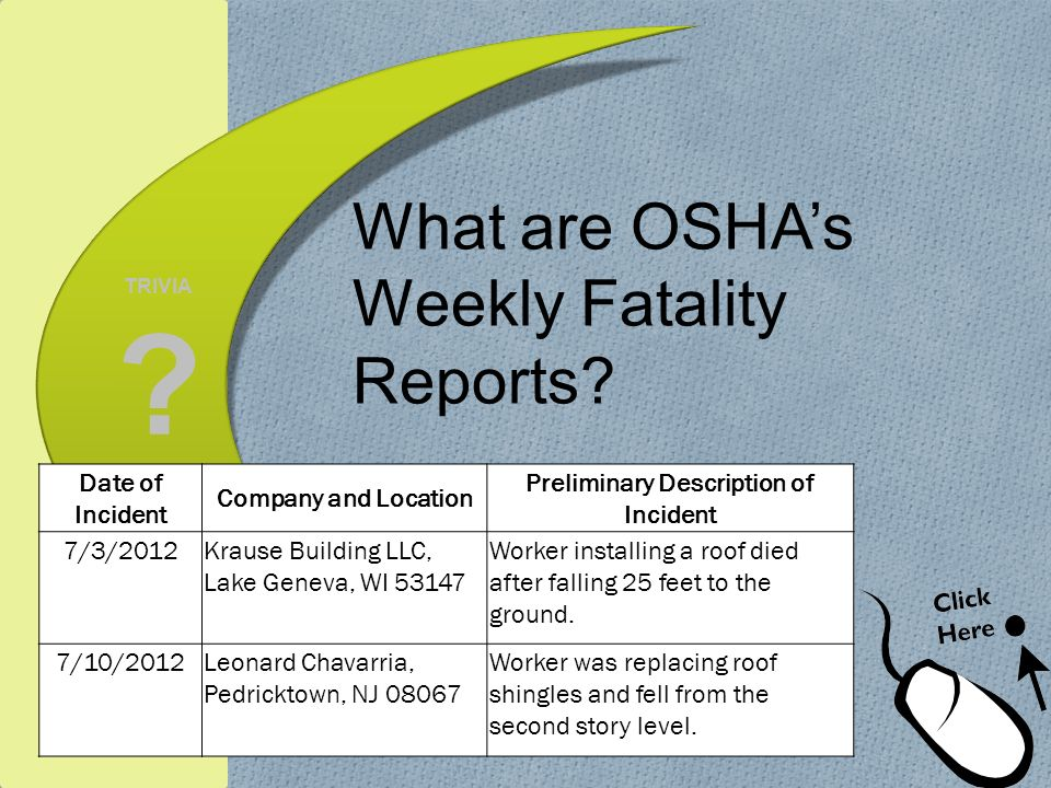 TRIVIA ? Answer What are OSHAs Weekly Fatality Reports? Date of Incident Company and Location Preliminary Description of Incident 7/3/2012Krause Build