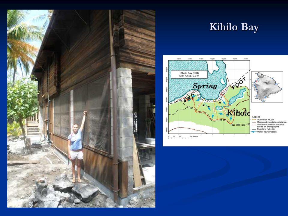 Kihilo Bay