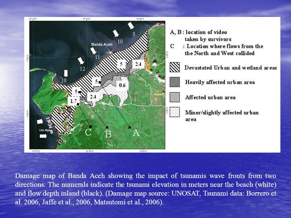 Damage map of Banda Aceh showing the impact of tsunamis wave fronts from two directions. The numerals indicate the tsunami elevation in meters near th