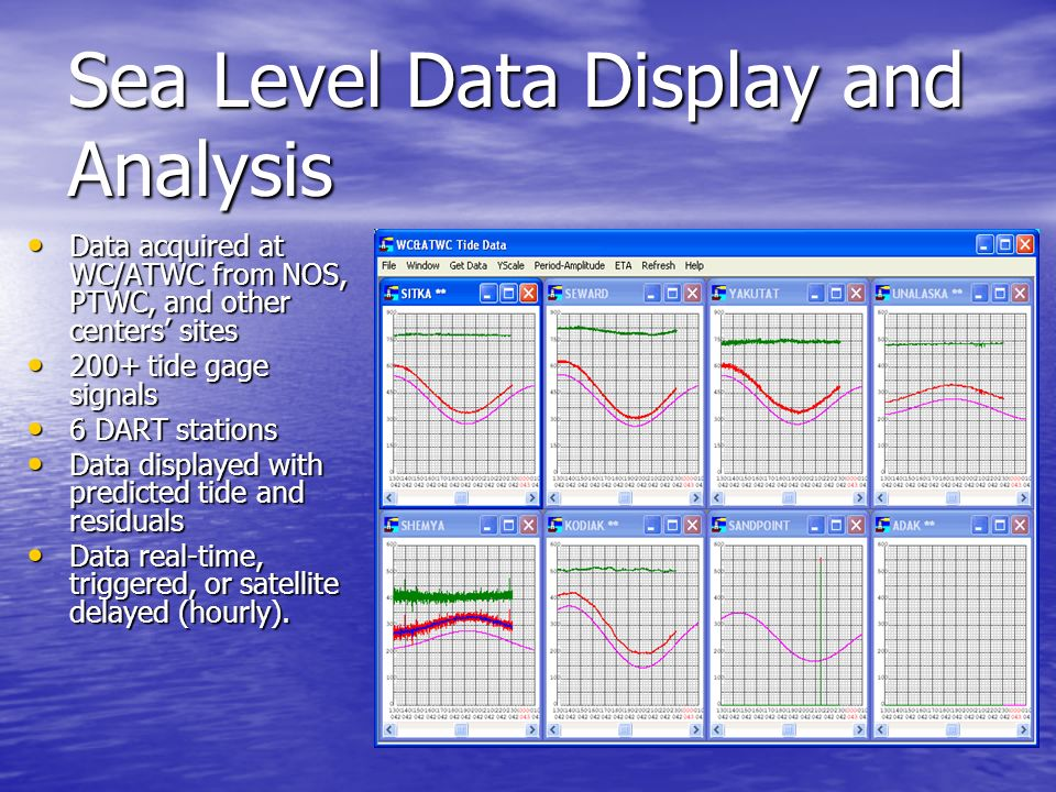 Sea Level Data Display and Analysis Data acquired at WC/ATWC from NOS, PTWC, and other centers sites Data acquired at WC/ATWC from NOS, PTWC, and othe