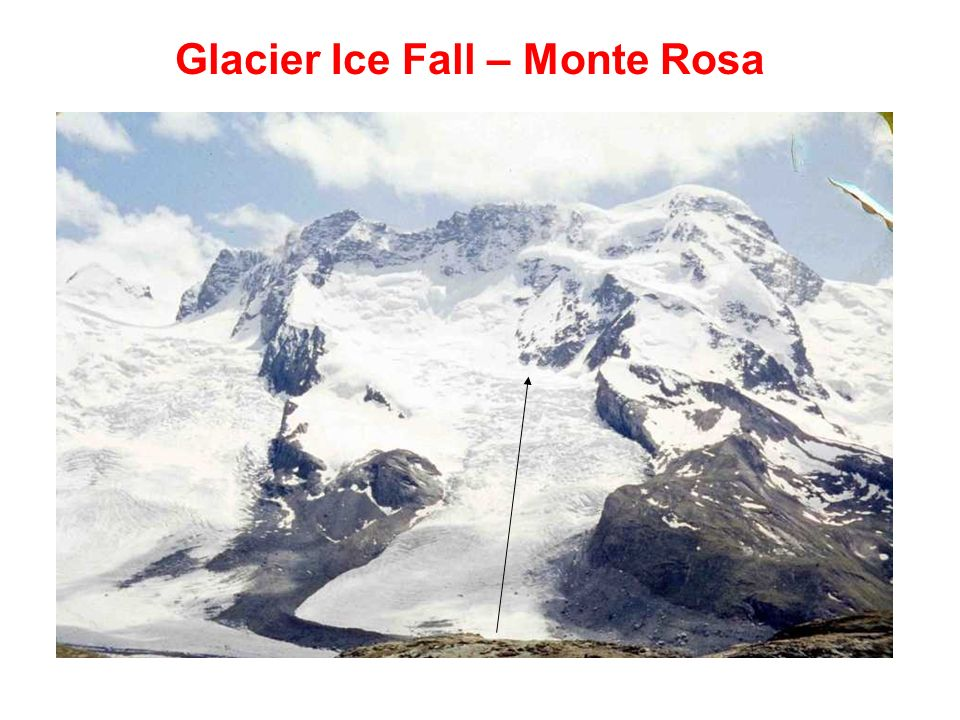 Glacier Ice Fall – Monte Rosa