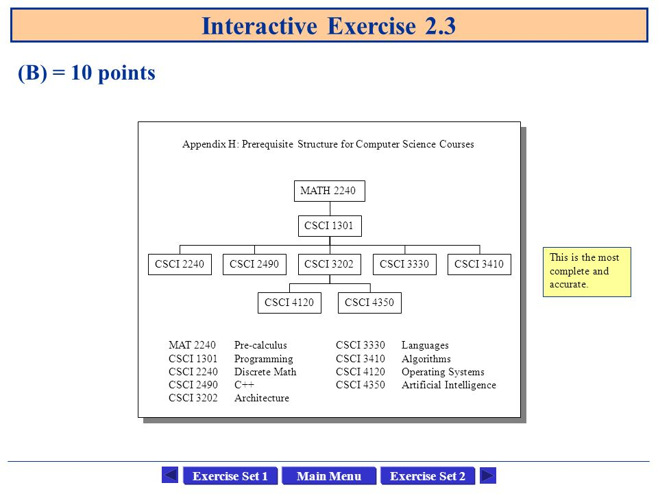 Main MenuExercise Set 1Exercise Set 2 MAT 2240Pre-calculus CSCI 1301Programming CSCI 2240Discrete Math CSCI 2490C++ CSCI 3202Architecture CSCI 3330Languages CSCI 3410Algorithms CSCI 4120Operating Systems CSCI 4350Artificial Intelligence MATH 2240 CSCI 1301 CSCI 2240CSCI 2490CSCI 3202 CSCI 4350 CSCI 3330 CSCI 4120 CSCI 3410 Appendix H: Prerequisite Structure for Computer Science Courses Interactive Exercise 2.3 (B) = 10 points This is the most complete and accurate.