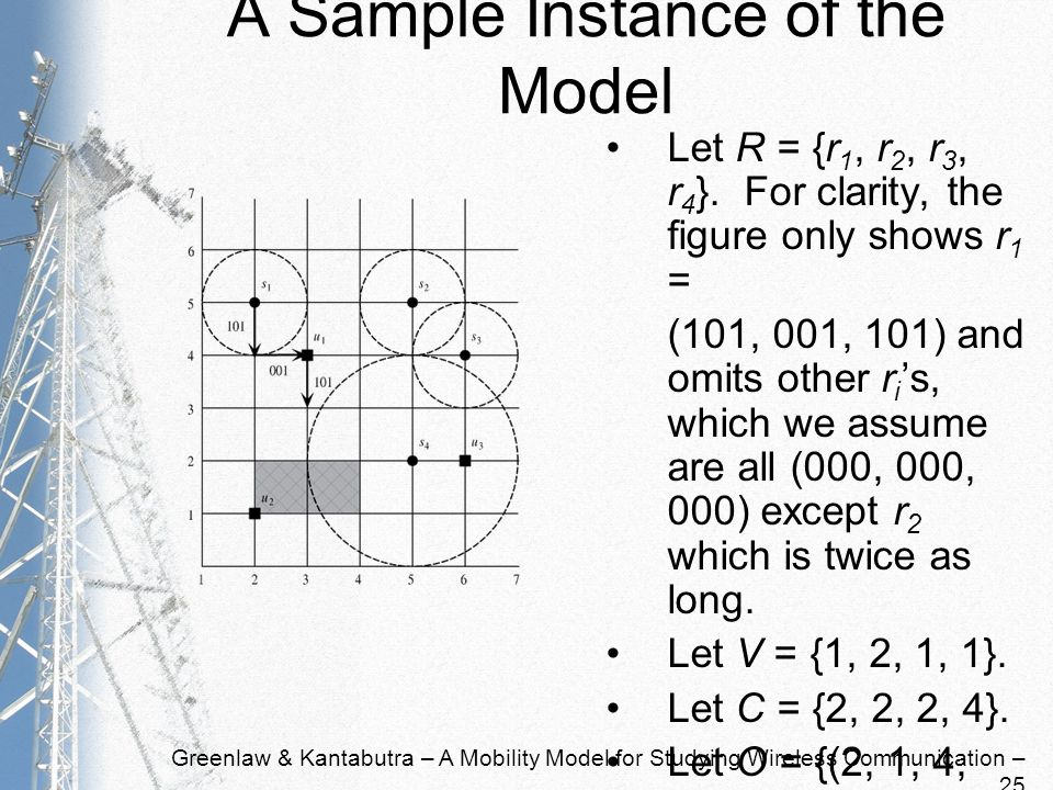 Greenlaw & Kantabutra – A Mobility Model for Studying Wireless Communication – 25 A Sample Instance of the Model Let R = {r 1, r 2, r 3, r 4 }. For cl