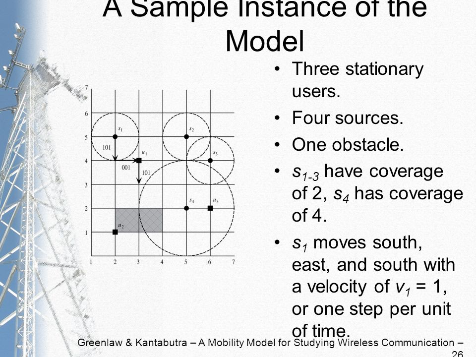 Greenlaw & Kantabutra – A Mobility Model for Studying Wireless Communication – 26 A Sample Instance of the Model Three stationary users. Four sources.