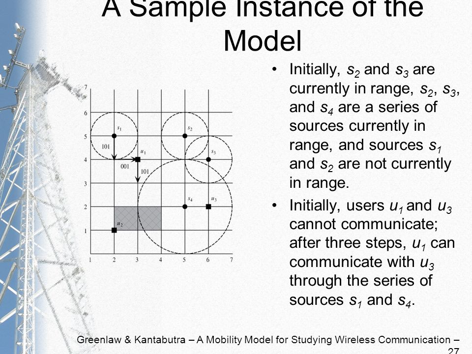 Greenlaw & Kantabutra – A Mobility Model for Studying Wireless Communication – 27 A Sample Instance of the Model Initially, s 2 and s 3 are currently