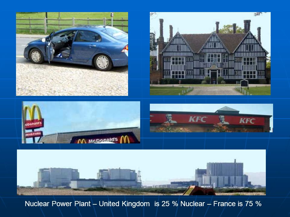 Nuclear Power Plant – United Kingdom is 25 % Nuclear – France is 75 %