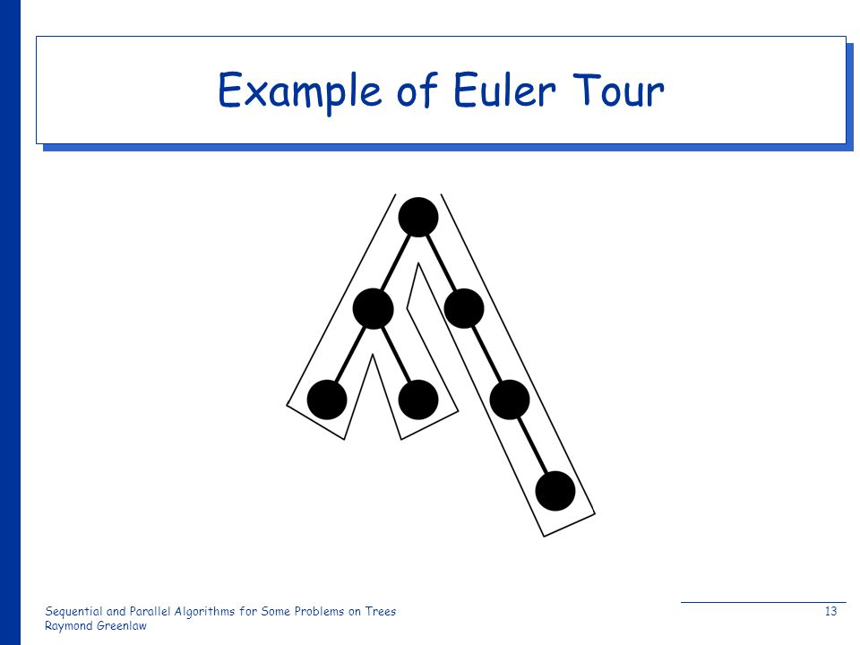 Sequential and Parallel Algorithms for Some Problems on Trees Raymond Greenlaw 13 Example of Euler Tour