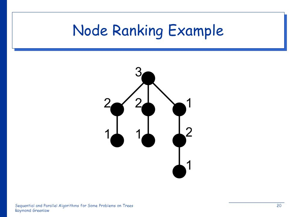 Sequential and Parallel Algorithms for Some Problems on Trees Raymond Greenlaw 20 Node Ranking Example
