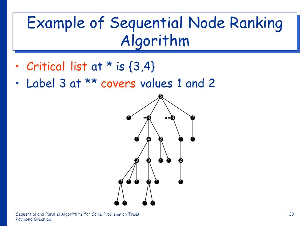 Sequential and Parallel Algorithms for Some Problems on Trees Raymond Greenlaw 23 Example of Sequential Node Ranking Algorithm Critical list at * is {3,4} Label 3 at ** covers values 1 and 2