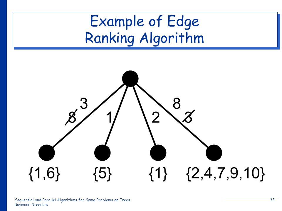 Sequential and Parallel Algorithms for Some Problems on Trees Raymond Greenlaw 33 Example of Edge Ranking Algorithm